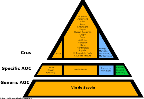 Savoie Triangle